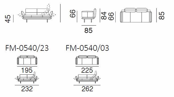 fsm-sofa-juna-abmessungen