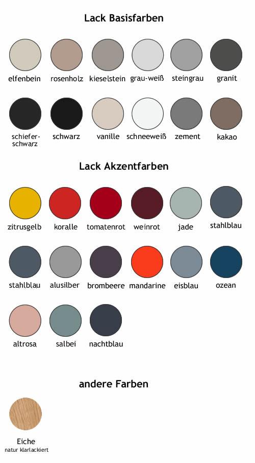 trace_farben
