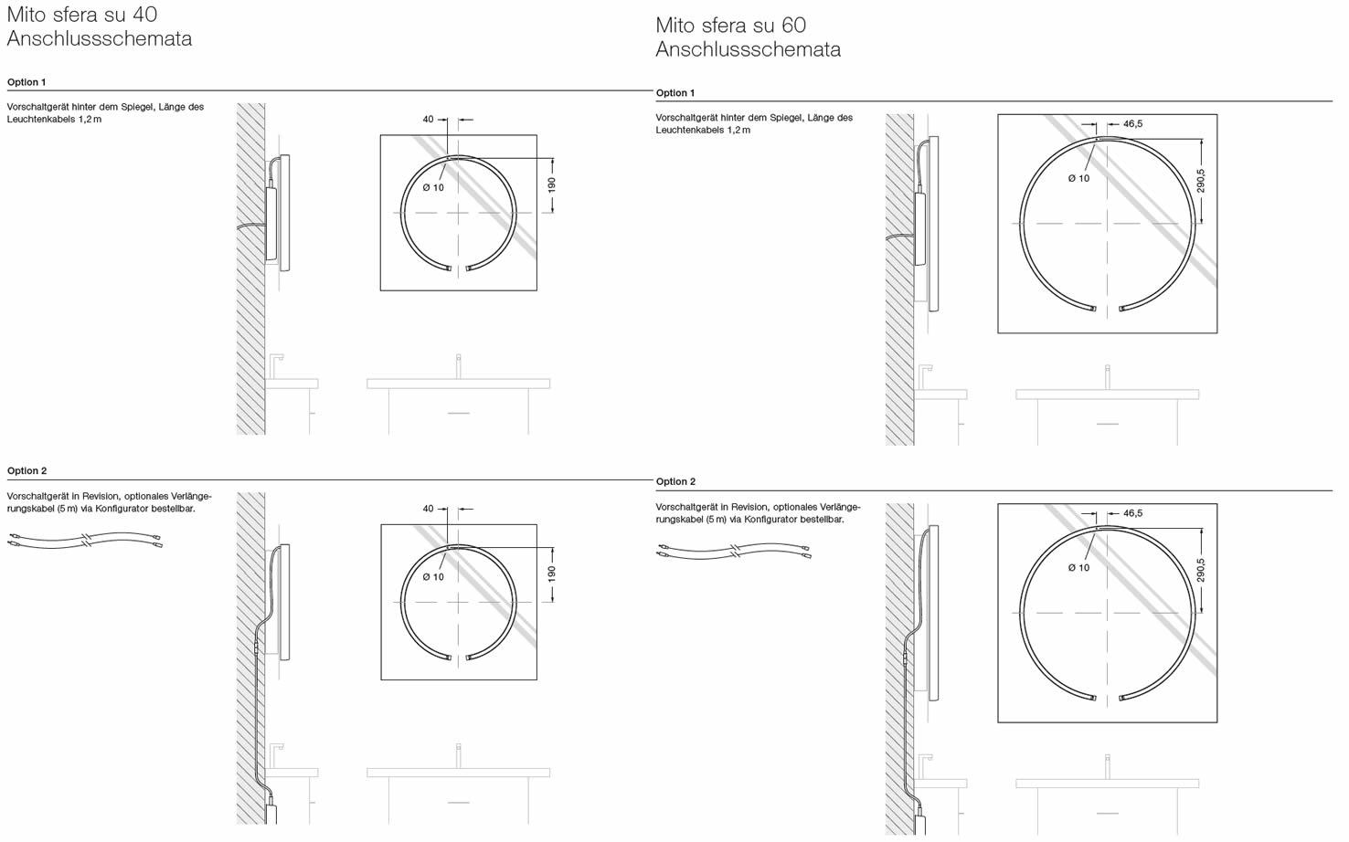 occhio-mito-sfera-su-anschluss-schemata