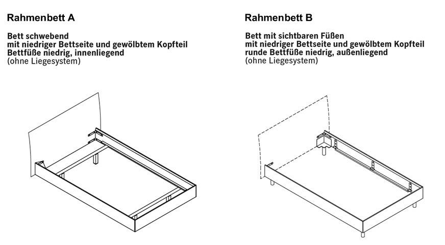 nett rahmenbett zeitgen ssisch bilderrahmen ideen. Black Bedroom Furniture Sets. Home Design Ideas