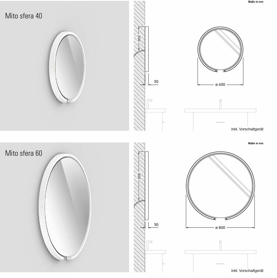 occhio-mito-sfera-abmessungen