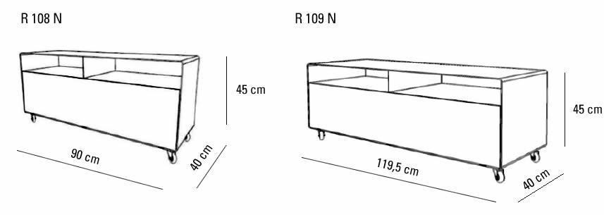 mueller-mobile-line-sideboard-abmessungen