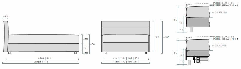 schramm-purebeds-panel-abmessungen
