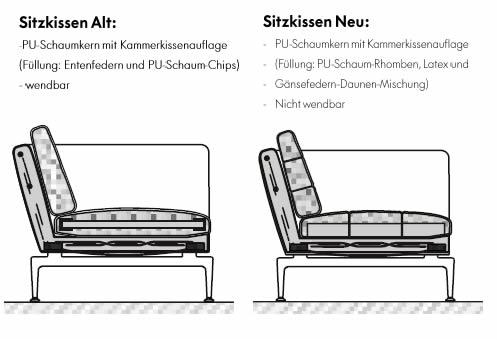 vitra-suita-sofa-sitzkissen