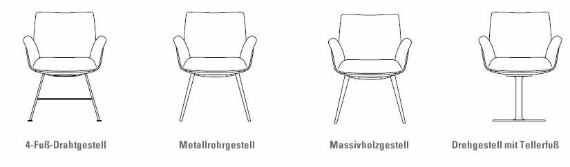 cor-alvo-stuhl-gestellvarianten