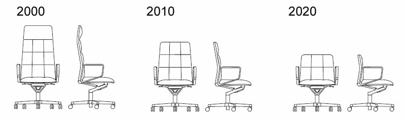 walter-knoll-executive-leadchair-mit-rollen-varianten