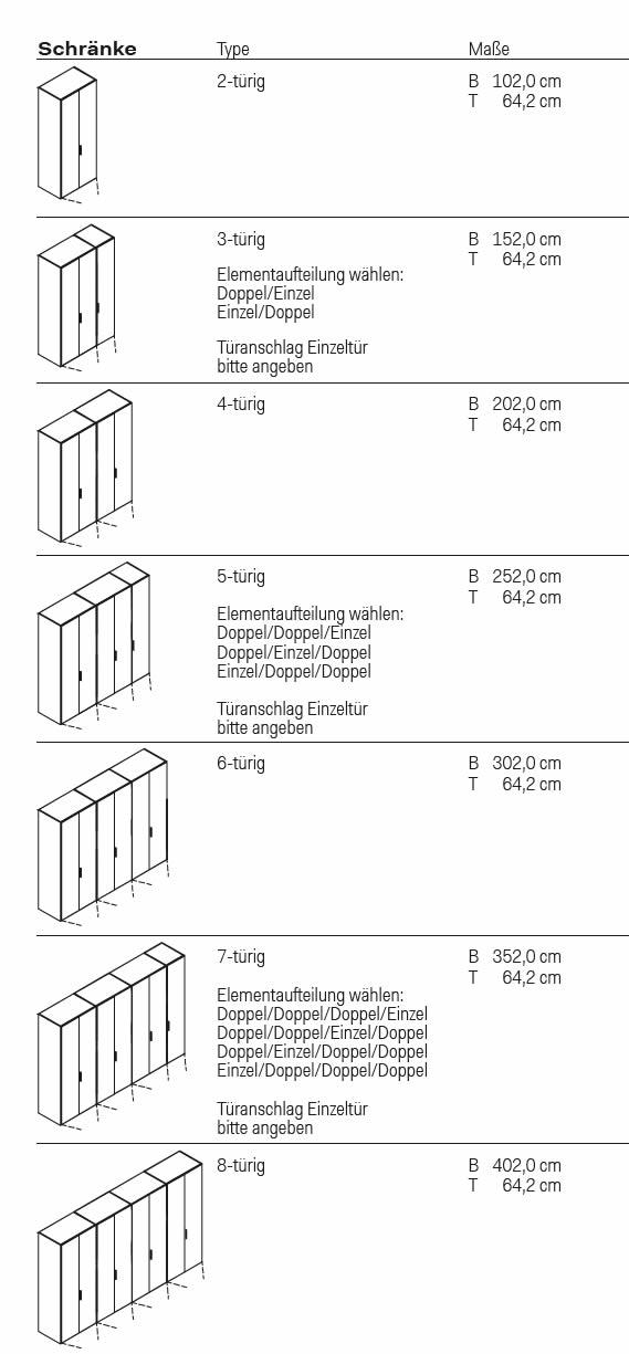 interluebke-base-varianten-abmessungen